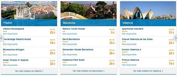 logitravel hoteles
